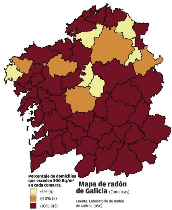 Mediciones de gas radón